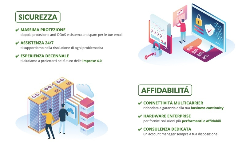 Sicurezza hosting Keliweb